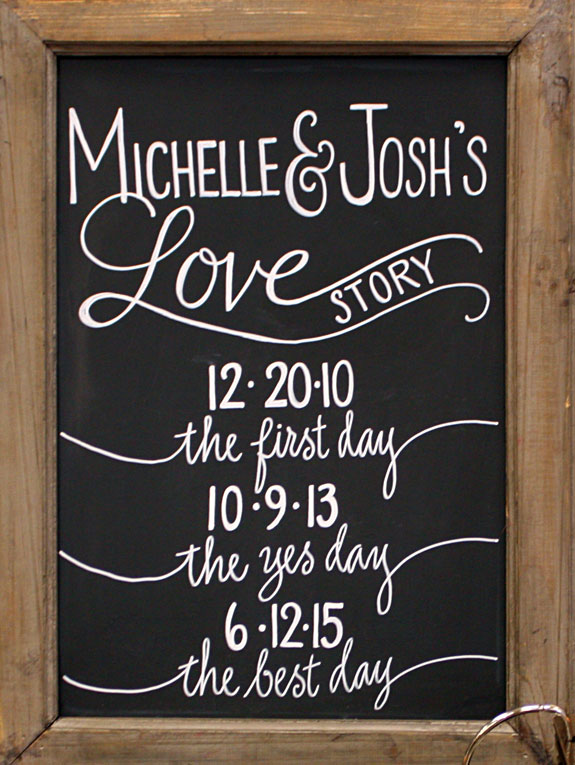 The Love Story Timeline on chalkboard  - Calligraphy by Cathy